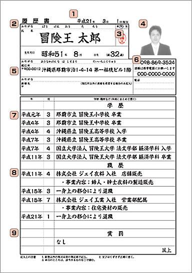 応募の基礎力UP!【入門講座】応募書類について   沖縄の求人 ...